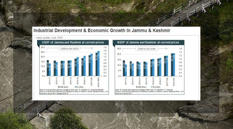Positive developments in the Union Territory of Jammu and Kashmir over the past one year